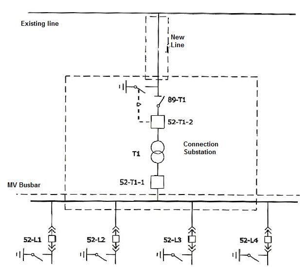 Tap off wind farm connection wind farm substation an overview wind farms construction substation wiring diagrams at mifinder.co