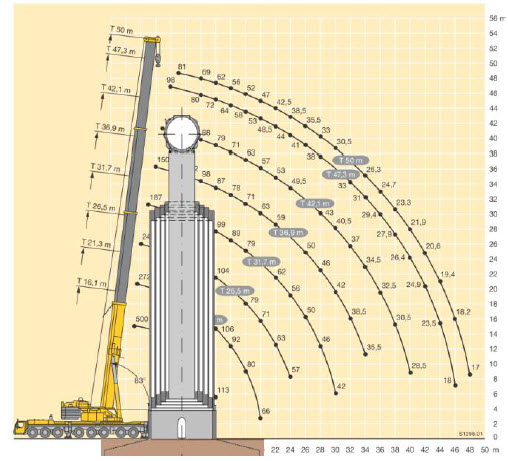 A Couple Of Months Ago Ive Been Invited By Esteyco To The Erection Prototype Auto Lifting Precast Wind Tower