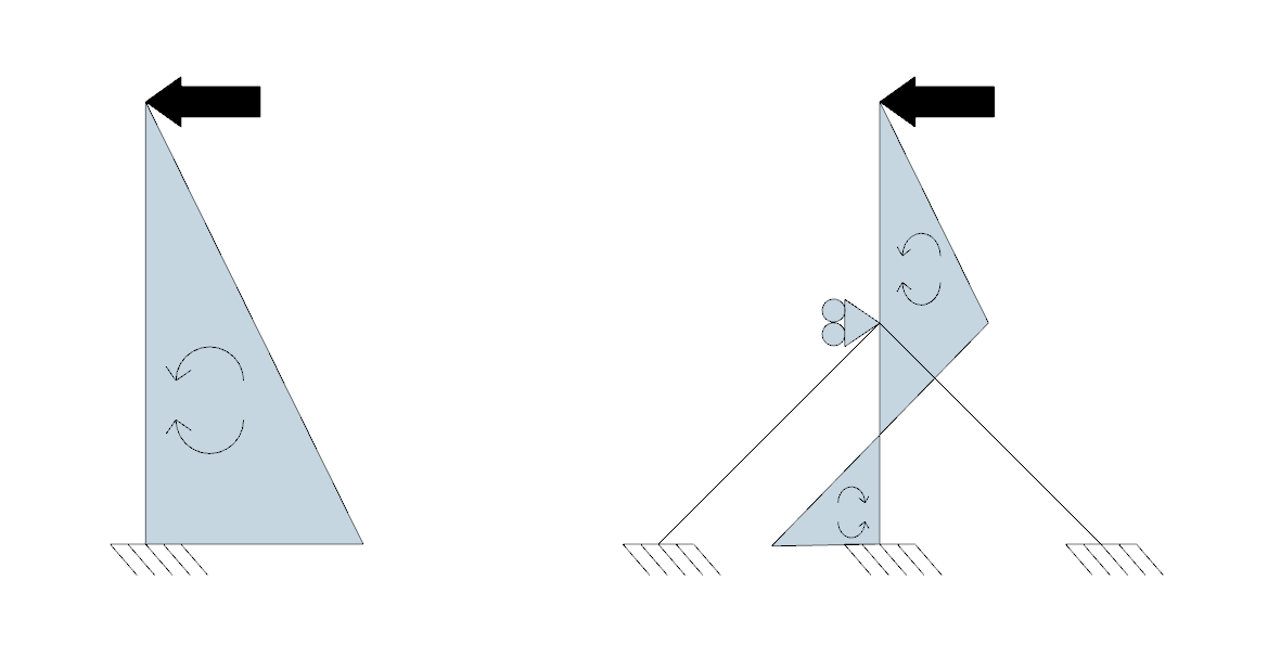 Structural scheme of a cable stayed WTG tower